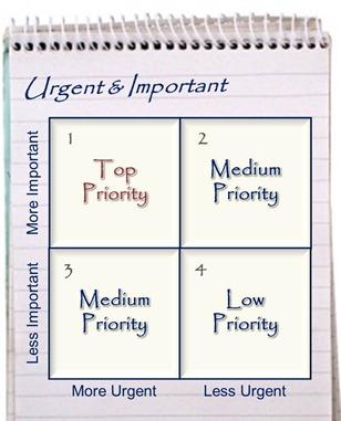 Urgent&Important