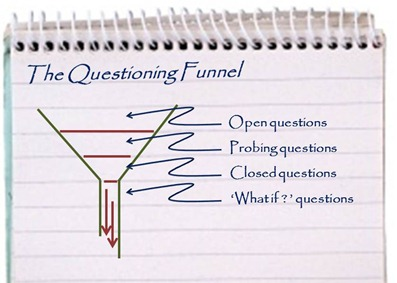 The Questioning Funnel