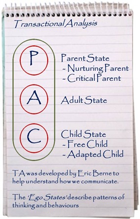 Transactional Analysis - Parent, Adult and Child ego states
