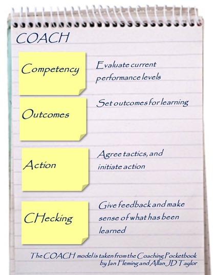 The COACH Coaching Process