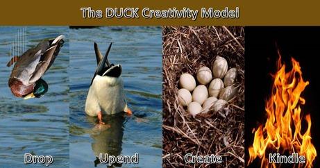 DUCK Methodology